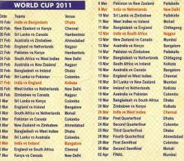 Teams and schedule of cricket world cup 2011