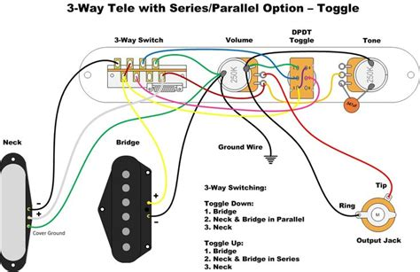 lace sensor wiring diagram rickenbacker wiring diagram