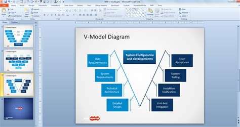 Free V Model Powerpoint Template Diagram Ppt Model Free