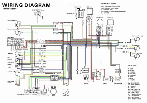yzf600r wiring diagram wiring diagram with description