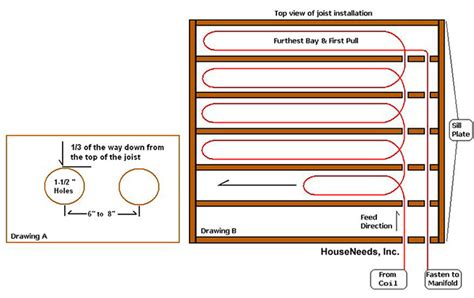 layout for underfloor heating hydronic tubing layout
