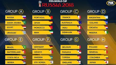2018 world cup bid australia world cup draw 2018 socceroos teams