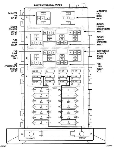 1997 Jeep Fuse Box Diagram Where Are The Fuses In A 2014 Wrangler Autos Post