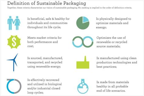 packaging design for sustainability where sustainability 99 best sustainable packaging images on pinterest