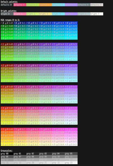 ansi color codes github jbnicolai ansi 256 colors 256 ansi color codes