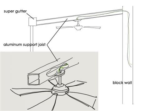 patio ceiling fan installation how to install outdoor fan into hollow aluminum patio