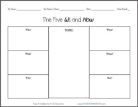 five ws and how printable worksheet student handouts