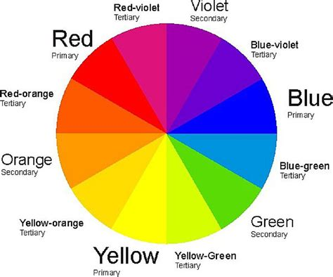 list of primary colors use the color wheel to choose the bedroom colors