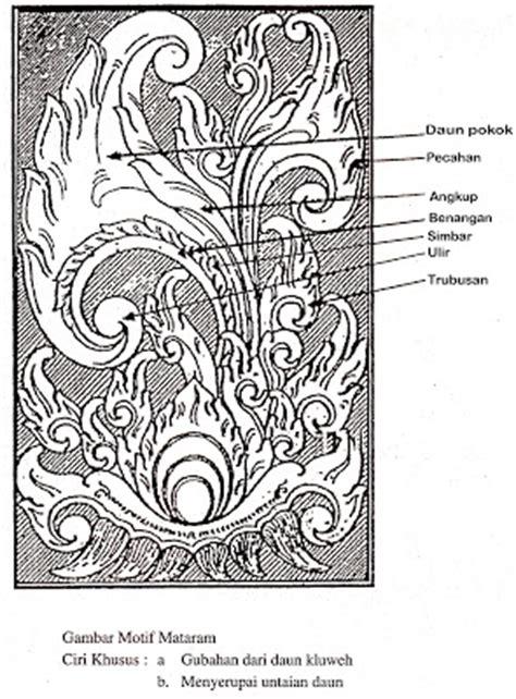 mataram ulir motif ukir atau ragam hias mataram dan keterangannya