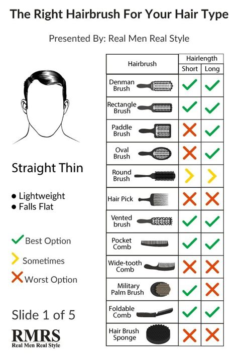 mens hair length chart find your hair style
