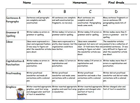 picture book rubric pages book review rubric lessons in the media center