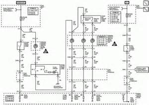 2001 saturn l200 ac wiring diagram 2001 free engine image for user manual