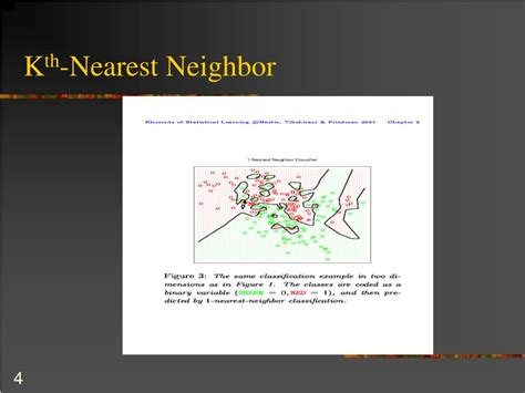 nearest neighbour rule pattern recognition ppt ppt a taste of data mining powerpoint presentation id