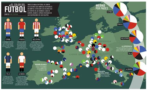 colors of the colors of european football daily infographic