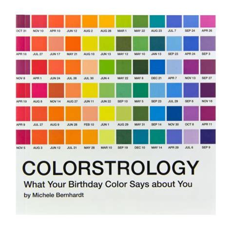 define person of color poll no googling who knows what pantone sells