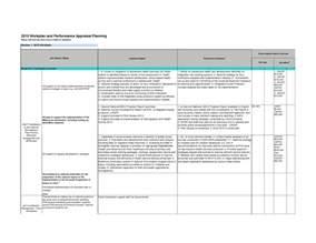 employee plan template best photos of employee work plan template communication