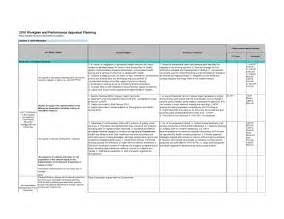 Employee Performance Improvement Plan Template by Best Photos Of Employee Work Plan Communication