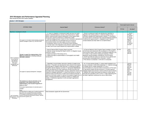 employee performance plan template best photos of employee work plan communication