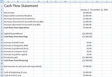 free cash flow statement spreadsheet template