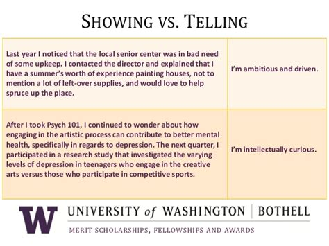 Uw Bothell Mba Consulting by Essay On How To Write A Research Paper Buy Essay Of Top