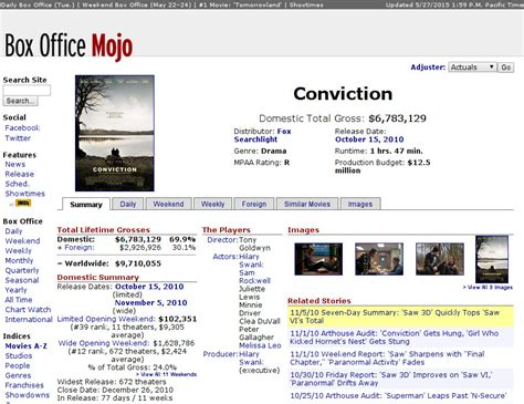 Office Mojo by Betty Waters Conviction Fassette