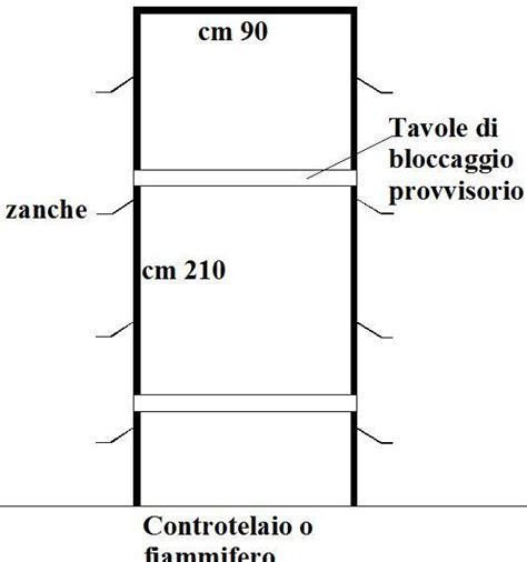 costruire una porta blindata falso telaio porta misure accogliente casa di cagna