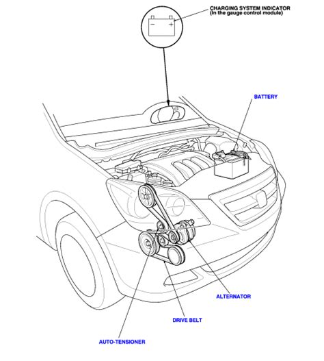 odyssey belt diagram auto repair handyman wire handyman usa