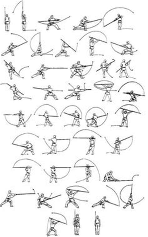 Golok Taichi Wushu Combat knockout pressure point chart diagram of the most
