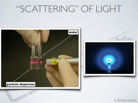 light scattering fundamentals