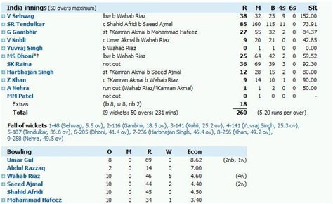 world cup today match result india vs pakistan semifinal today s match result and