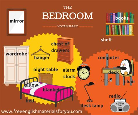 bedroom english vocabulary bedroom s vocabulary free english materials for you