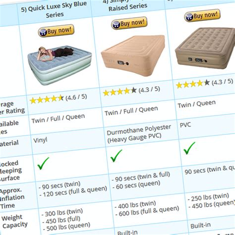 best raised air mattress comparison chart