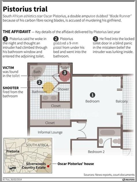 Oscar Pistorius Trial Live Stream Where To Watch Live On Oscar Pistorius House Plan