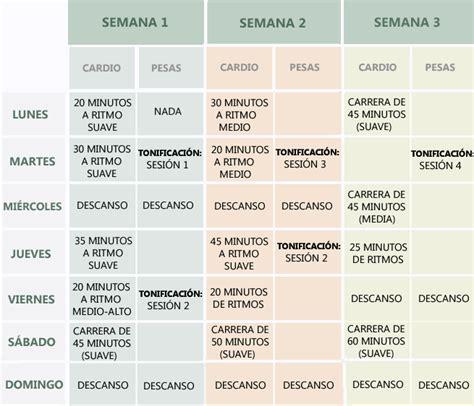 Calendario De Peso Como Adelgazar En Una Semana Ejercicios A La Dietas Para