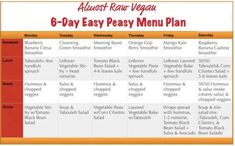 the five day veggie plan books almostrawvegan check out today s arv post 6 day