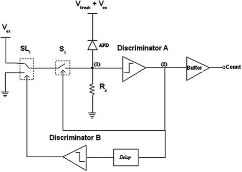 avalanche photodiode receiver circuit avalanche photodiode circuit diagram 28 images ka7oei s a novel apd based speech bandwidth