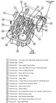 location of fuse box under hood of 1984 bronco fixya