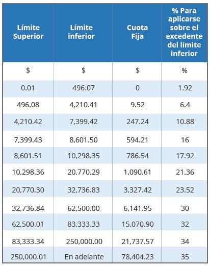 gratificacion exenta isr 2016 proceso de deducibilidad de la n 243 mina consolid 233 174