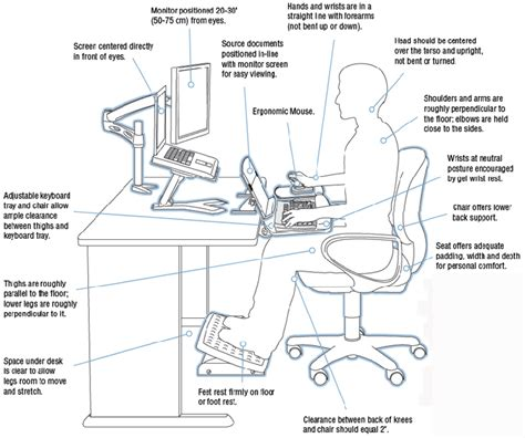 ergonomic work desk setup ergonomic office desk setup magnificent ergonomic