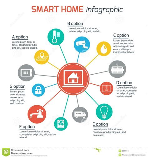 smart home automation technology infographics stock vector