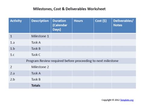 Milestones, Cost & Deliverables Worksheet   Template.org
