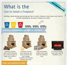 Fireplace Der Installation by 1000 Images About Home Infographics On
