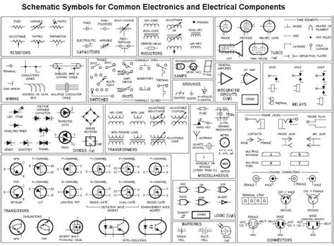 electrical wiring circuit schematic symbols1 din wiring