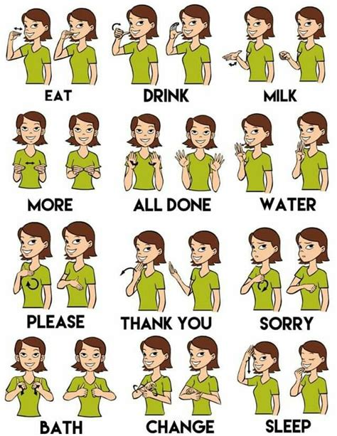 baby sign language chart 17 best ideas about baby sign language chart on