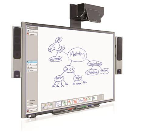 smart technologies image gallery interactive whiteboard