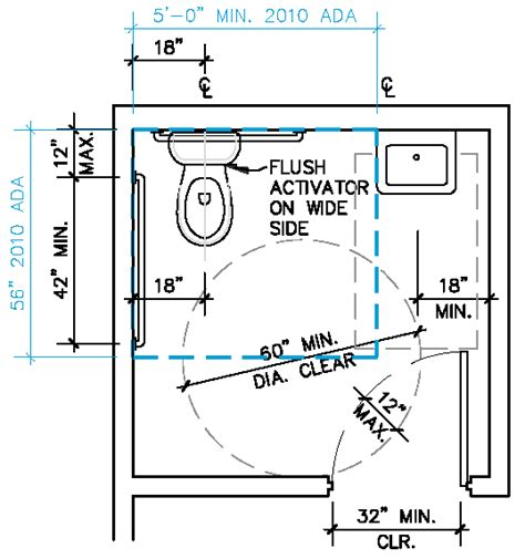 ada bathroom guidelines single accomodation toilet california ada compliance