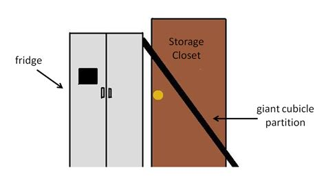 How To Open A Locked Closet Door by How To Open A Locked Closet Door Home Improvement