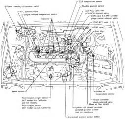 02 sentra ignition coil wire diagram ignition free printable wiring diagrams
