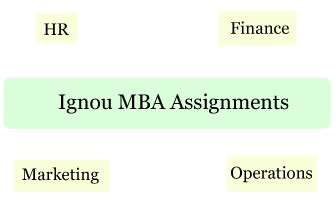Mba In Operations Management From Ignou by Ignou Mba Solved Assignments