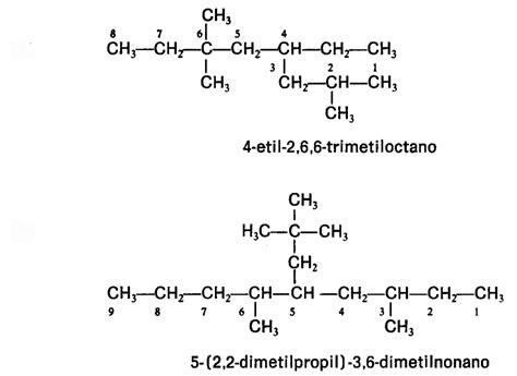 cadenas lineales alcanos ejemplo de alcanos alquenos alquinos y cclicos los